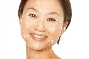 HSP What Can Skin Mapping Tell You